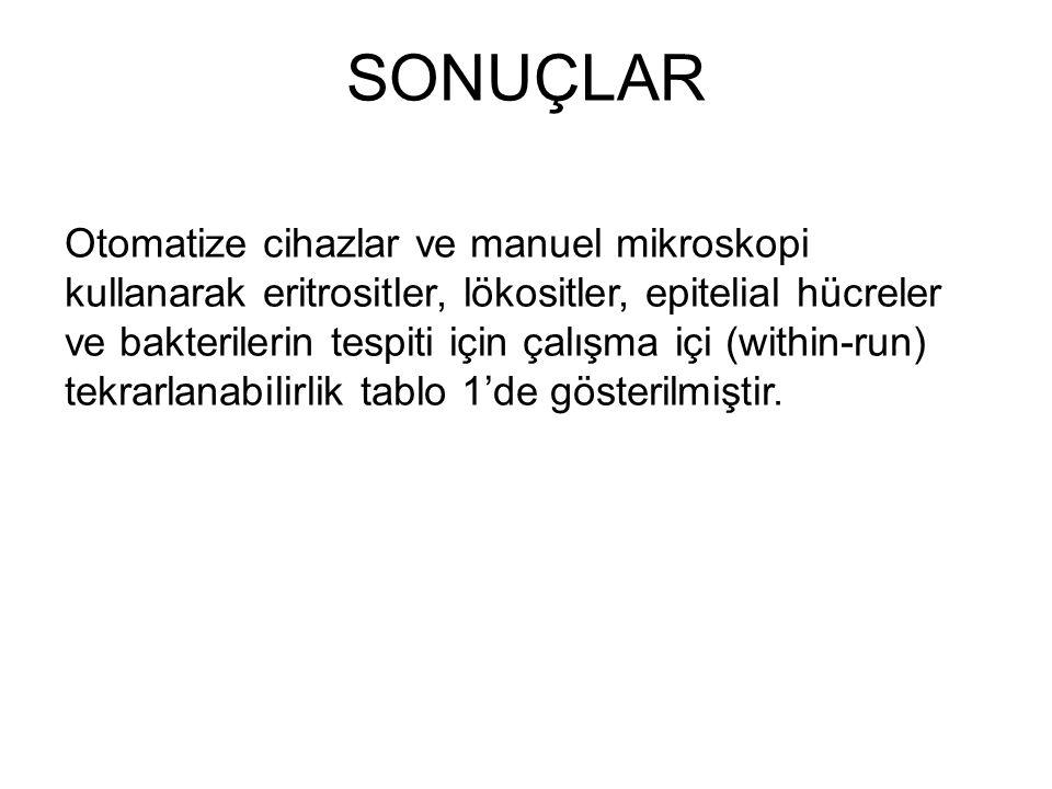 SONUÇLAR