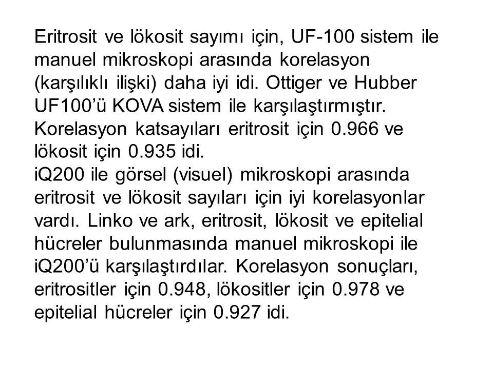 Eritrosit ve lökosit sayımı için, UF-100 sistem ile manuel mikroskopi arasında korelasyon (karşılıklı ilişki) daha iyi idi. Ottiger ve Hubber UF100'ü KOVA sistem ile karşılaştırmıştır. Korelasyon katsayıları eritrosit için 0.966 ve lökosit için 0.935 idi.