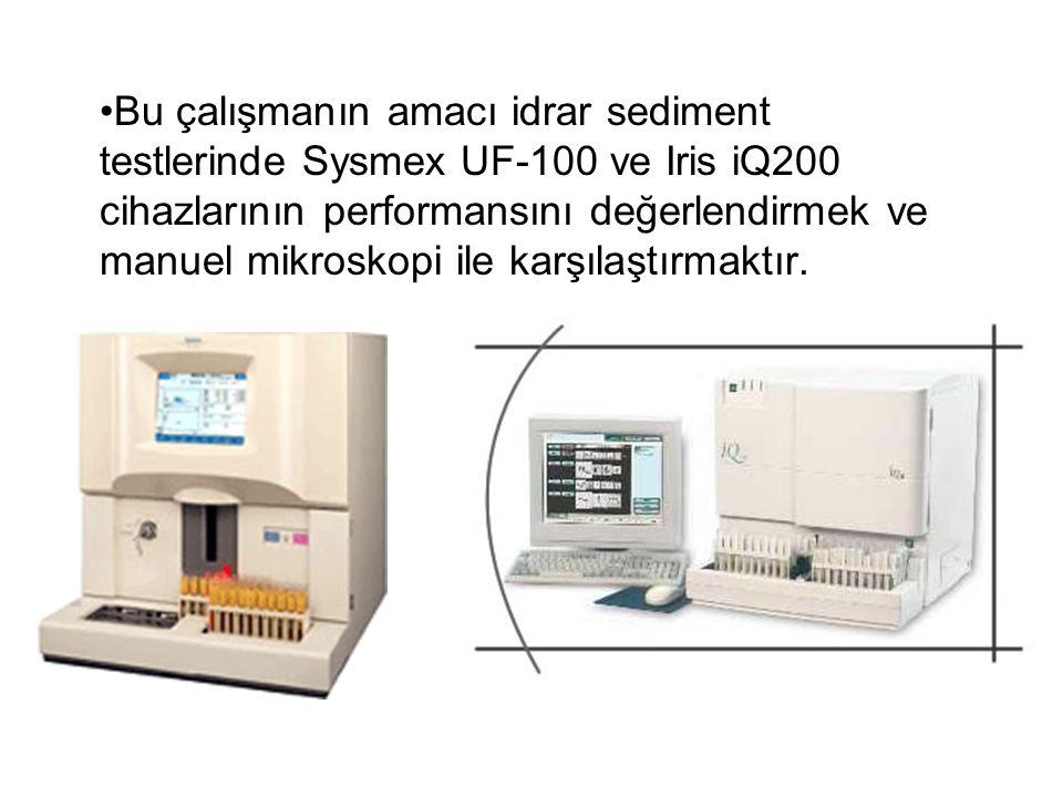 Bu çalışmanın amacı idrar sediment testlerinde Sysmex UF-100 ve Iris iQ200 cihazlarının performansını değerlendirmek ve manuel mikroskopi ile karşılaştırmaktır.