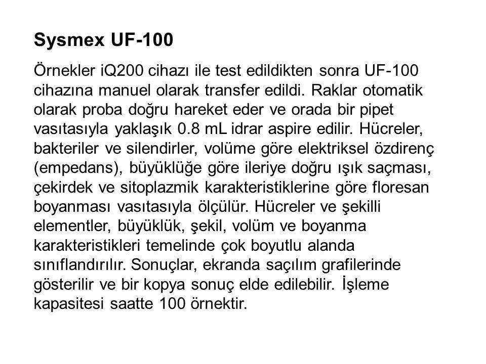 Sysmex UF-100