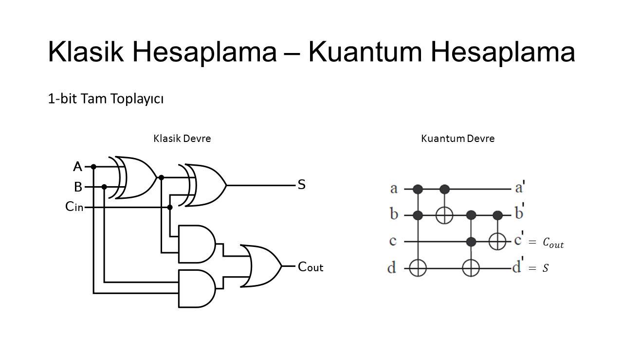 Klasik Hesaplama – Kuantum Hesaplama