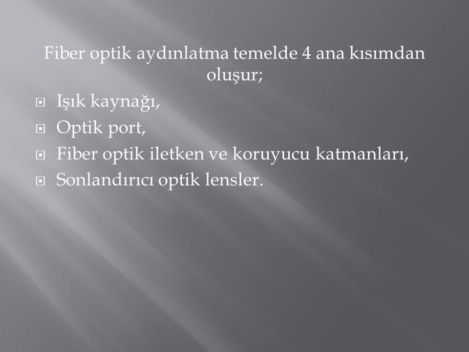Fiber optik aydınlatma temelde 4 ana kısımdan oluşur;