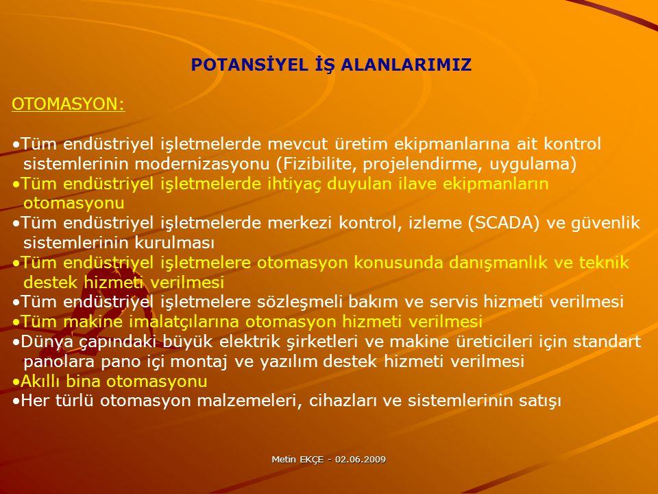 POTANSİYEL İŞ ALANLARIMIZ