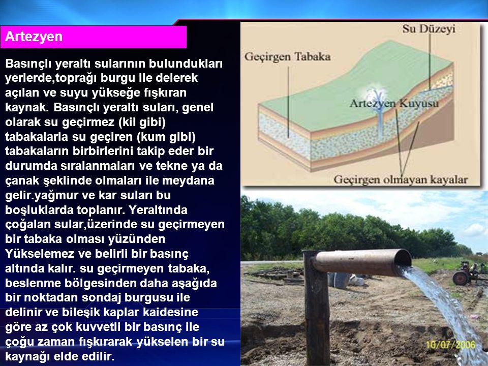 Artezyen Basınçlı yeraltı sularının bulundukları