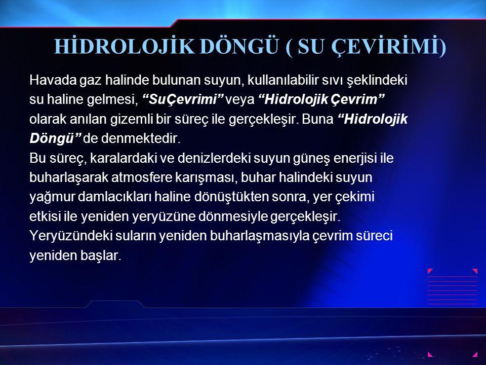 HİDROLOJİK DÖNGÜ ( SU ÇEVİRİMİ)