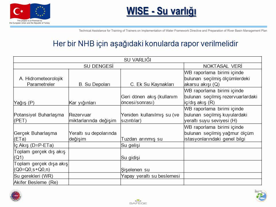 WISE - Su varlığı Her bir NHB için aşağıdaki konularda rapor verilmelidir. SU VARLIĞI. SU DENGESİ.