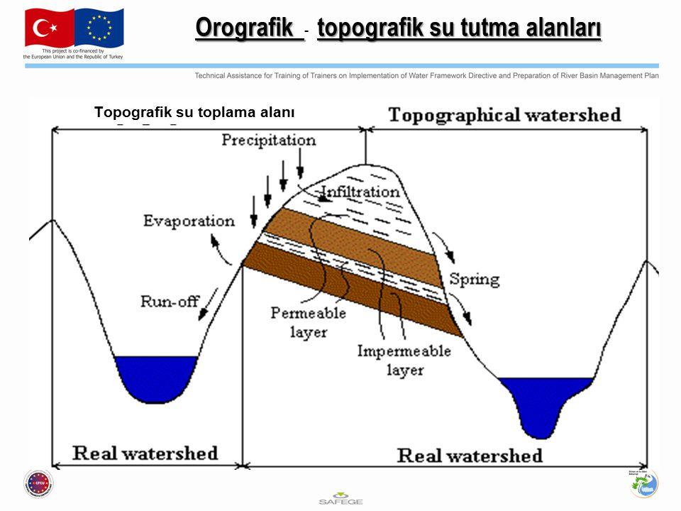 Orografik - topografik su tutma alanları