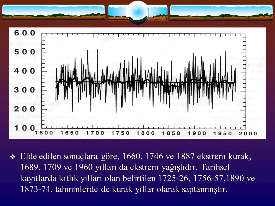 Elde edilen sonuçlara göre, 1660, 1746 ve 1887 ekstrem kurak, 1689, 1709 ve 1960 yılları da ekstrem yağışlıdır.