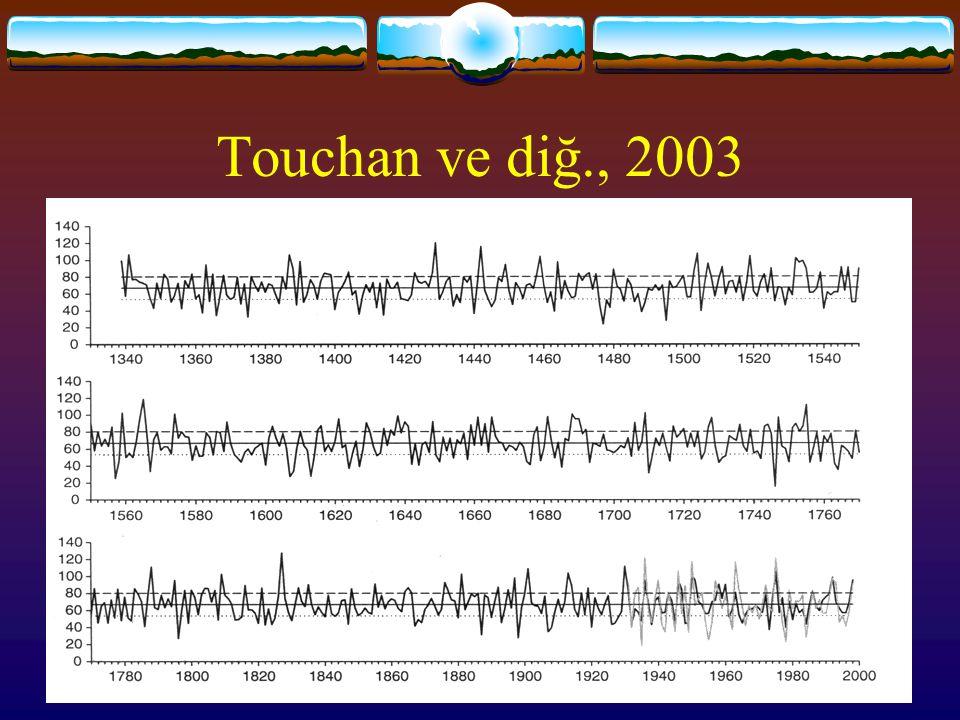 Touchan ve diğ., 2003