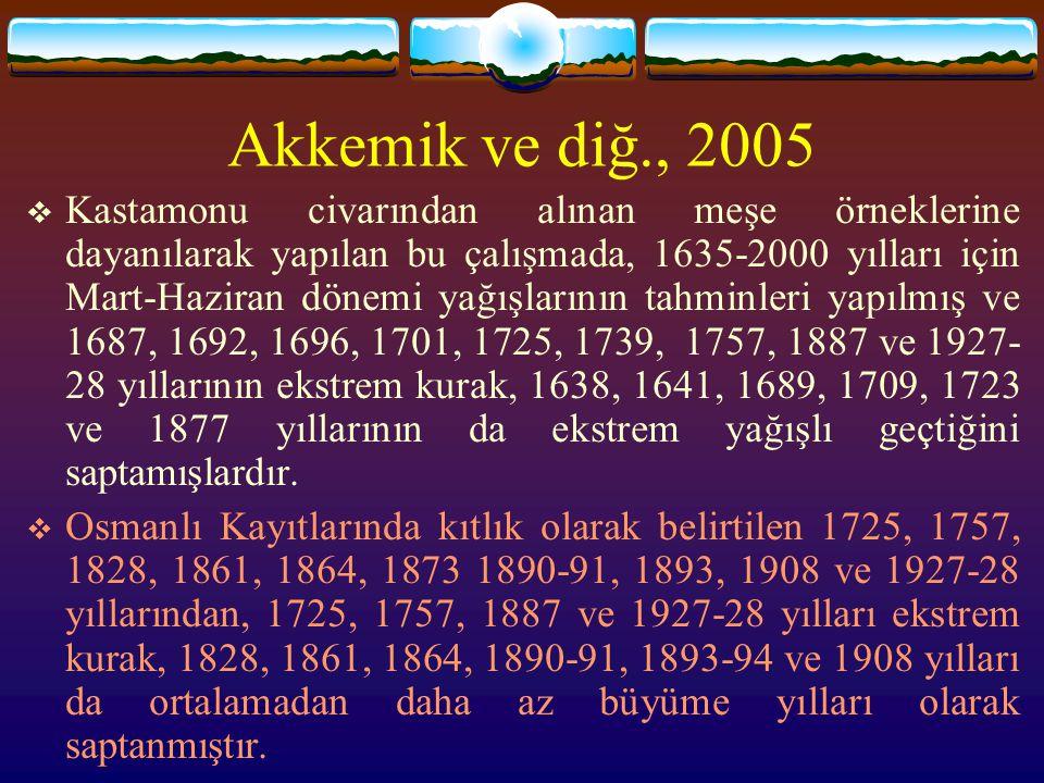 Akkemik ve diğ., 2005
