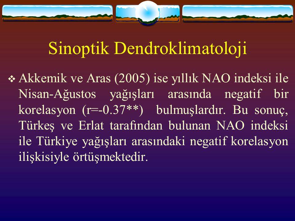 Sinoptik Dendroklimatoloji