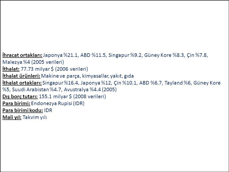 İhracat ortakları: Japonya %21. 1, ABD %11. 5, Singapur %9