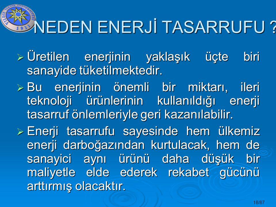 NEDEN ENERJİ TASARRUFU
