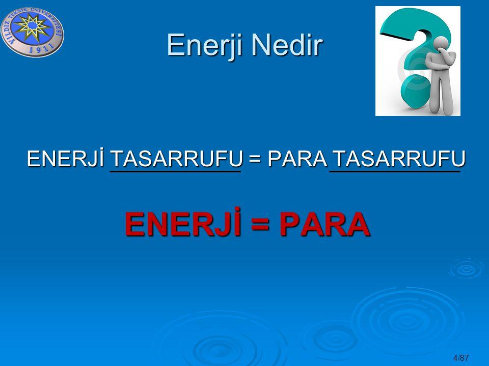 ENERJİ TASARRUFU = PARA TASARRUFU