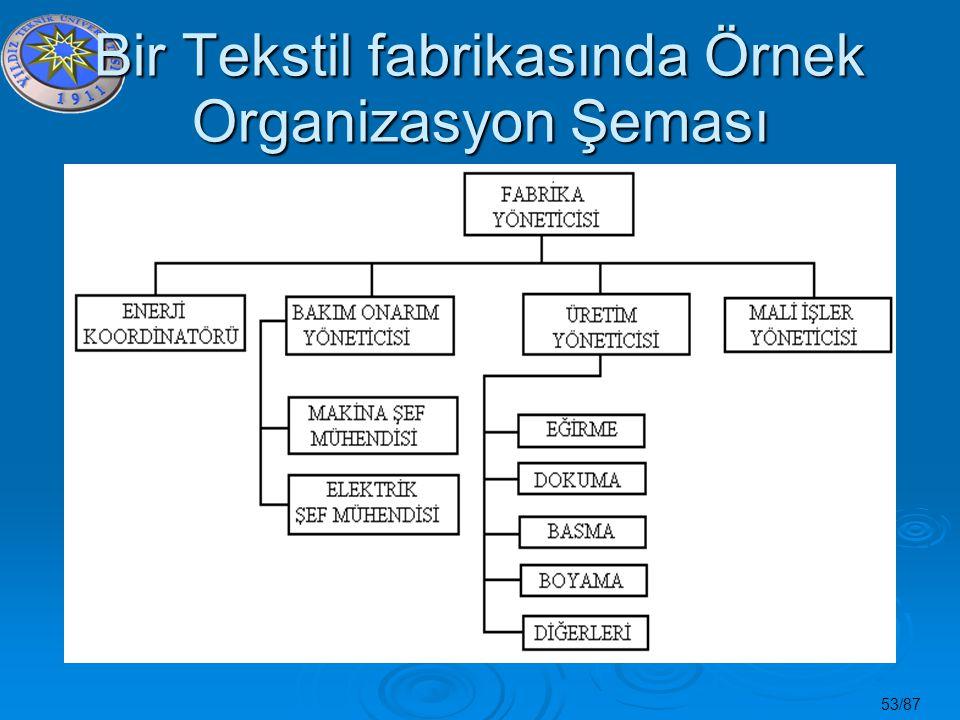 Bir Tekstil fabrikasında Örnek Organizasyon Şeması