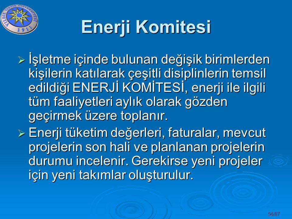 Enerji Komitesi