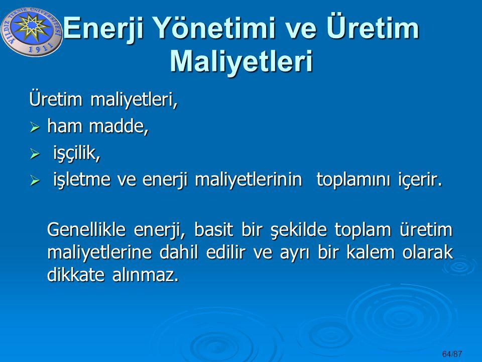 Enerji Yönetimi ve Üretim Maliyetleri
