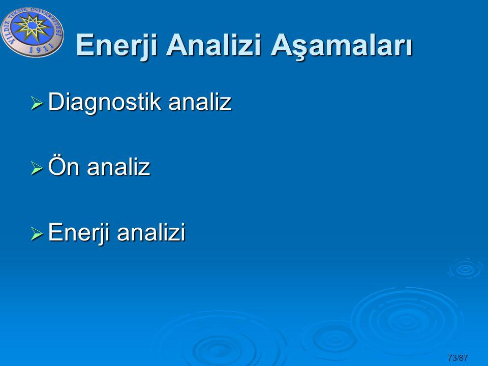 Enerji Analizi Aşamaları