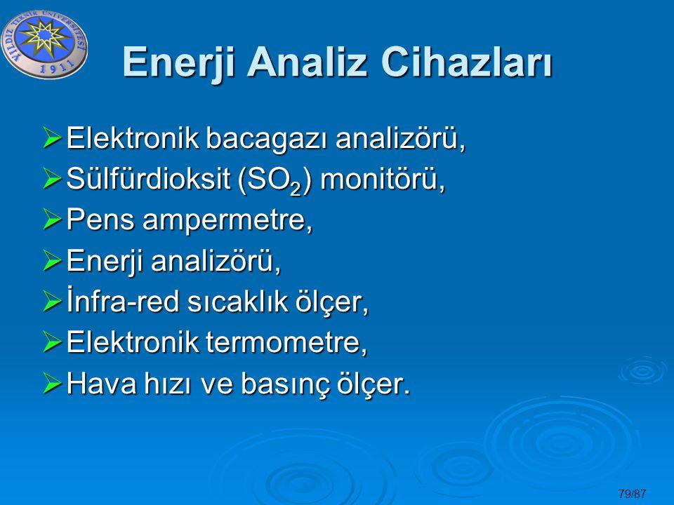 Enerji Analiz Cihazları