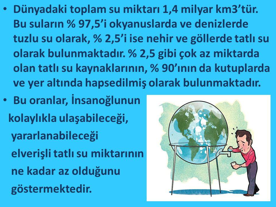Dünyadaki toplam su miktarı 1,4 milyar km3'tür
