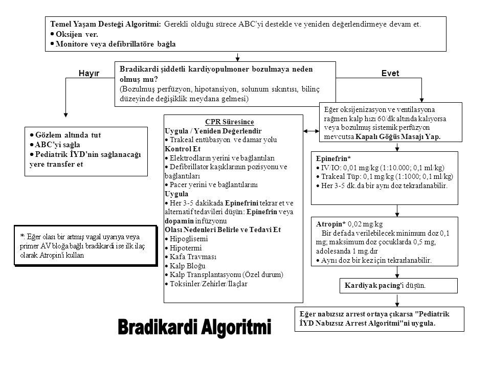 Temel Yaşam Desteği Algoritmi: Gerekli olduğu sürece ABC yi destekle ve yeniden değerlendirmeye devam et.