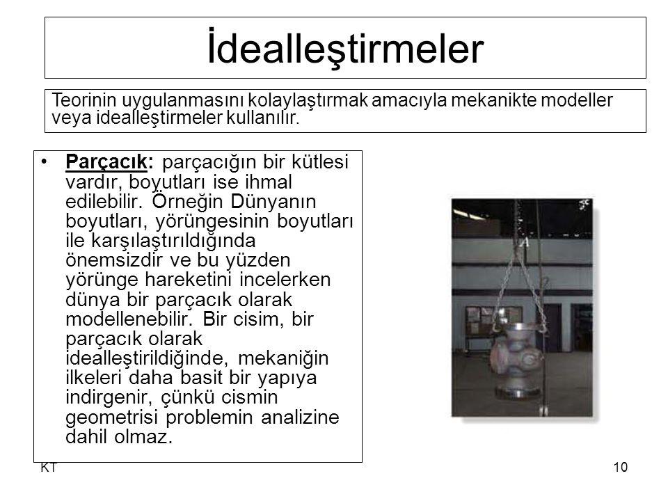 İdealleştirmeler Teorinin uygulanmasını kolaylaştırmak amacıyla mekanikte modeller veya idealleştirmeler kullanılır.