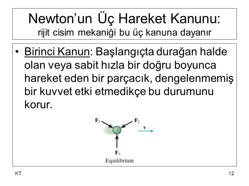 Newton'un Üç Hareket Kanunu: rijit cisim mekaniği bu üç kanuna dayanır