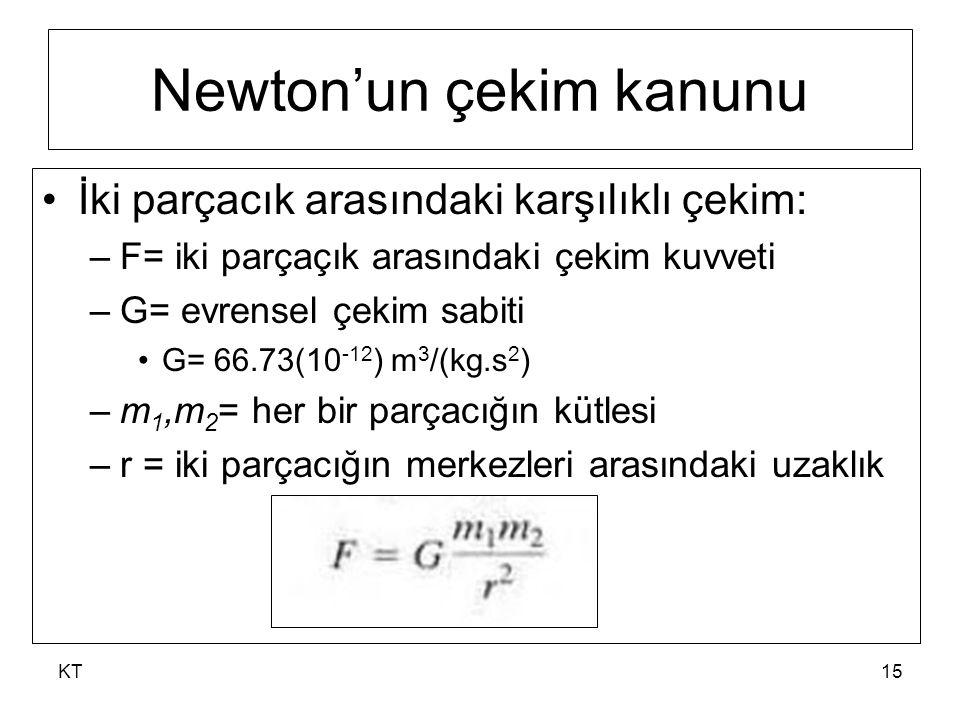 Newton'un çekim kanunu