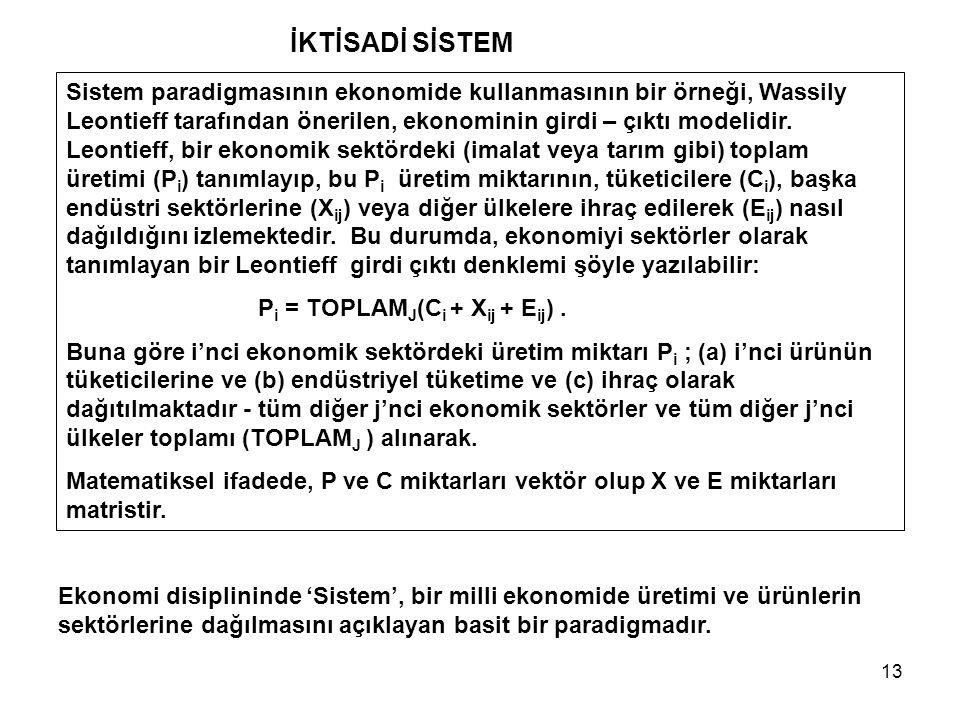 İKTİSADİ SİSTEM