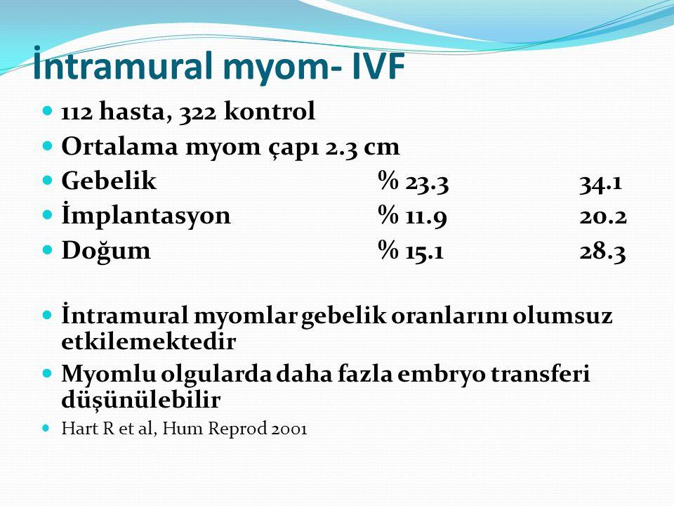 İntramural myom- IVF 112 hasta, 322 kontrol Ortalama myom çapı 2.3 cm