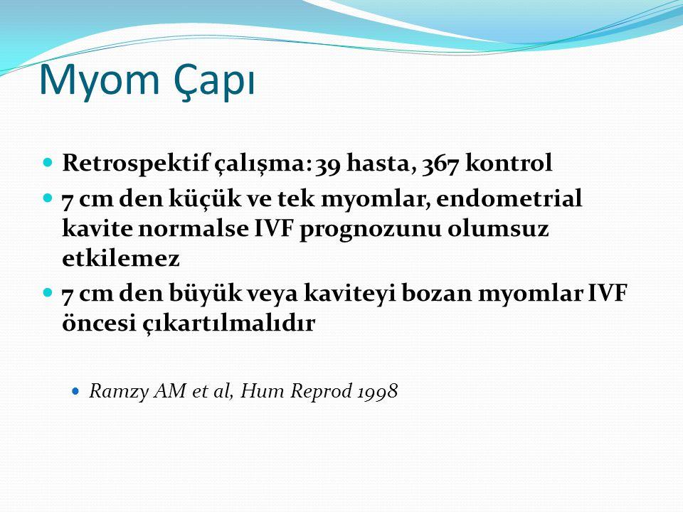 Myom Çapı Retrospektif çalışma: 39 hasta, 367 kontrol