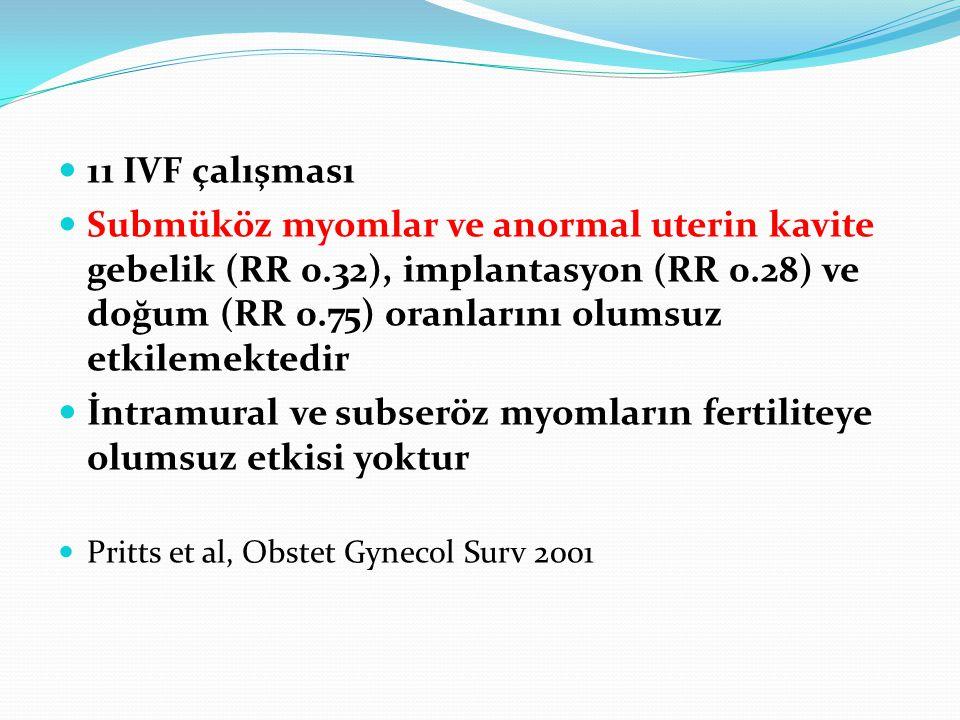 İntramural ve subseröz myomların fertiliteye olumsuz etkisi yoktur
