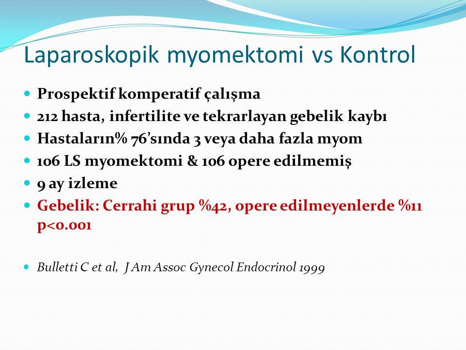 Laparoskopik myomektomi vs Kontrol