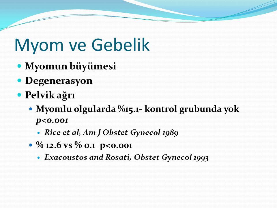 Myom ve Gebelik Myomun büyümesi Degenerasyon Pelvik ağrı