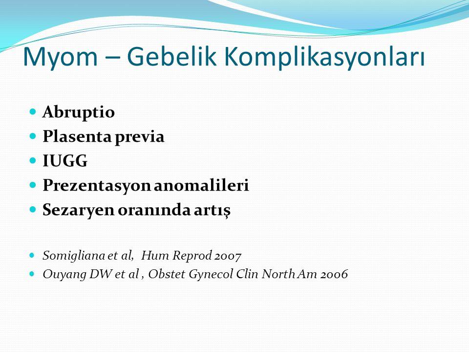 Myom – Gebelik Komplikasyonları