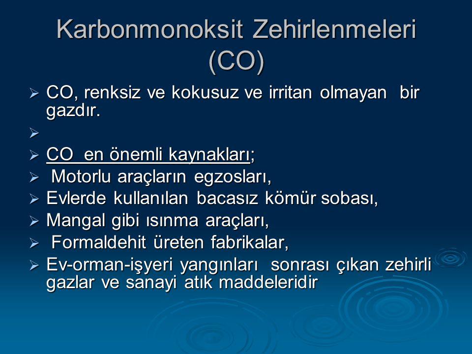 Karbonmonoksit Zehirlenmeleri (CO)