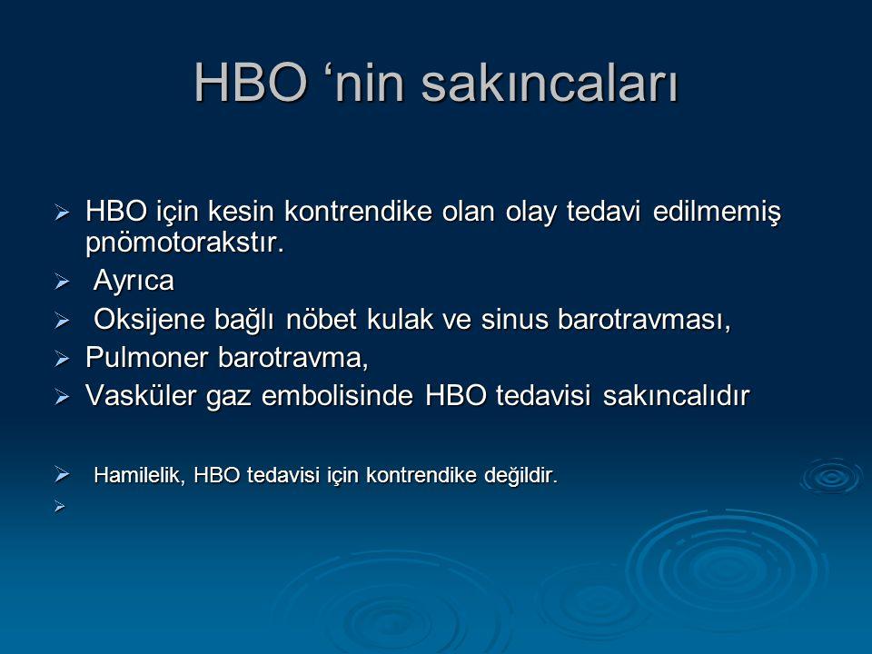 HBO 'nin sakıncaları HBO için kesin kontrendike olan olay tedavi edilmemiş pnömotorakstır. Ayrıca.
