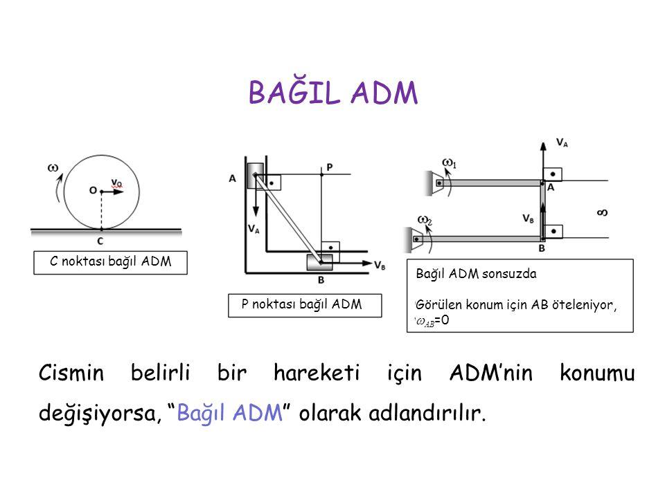 BAĞIL ADM C noktası bağıl ADM. Bağıl ADM sonsuzda. Görülen konum için AB öteleniyor, wAB=0. P noktası bağıl ADM.