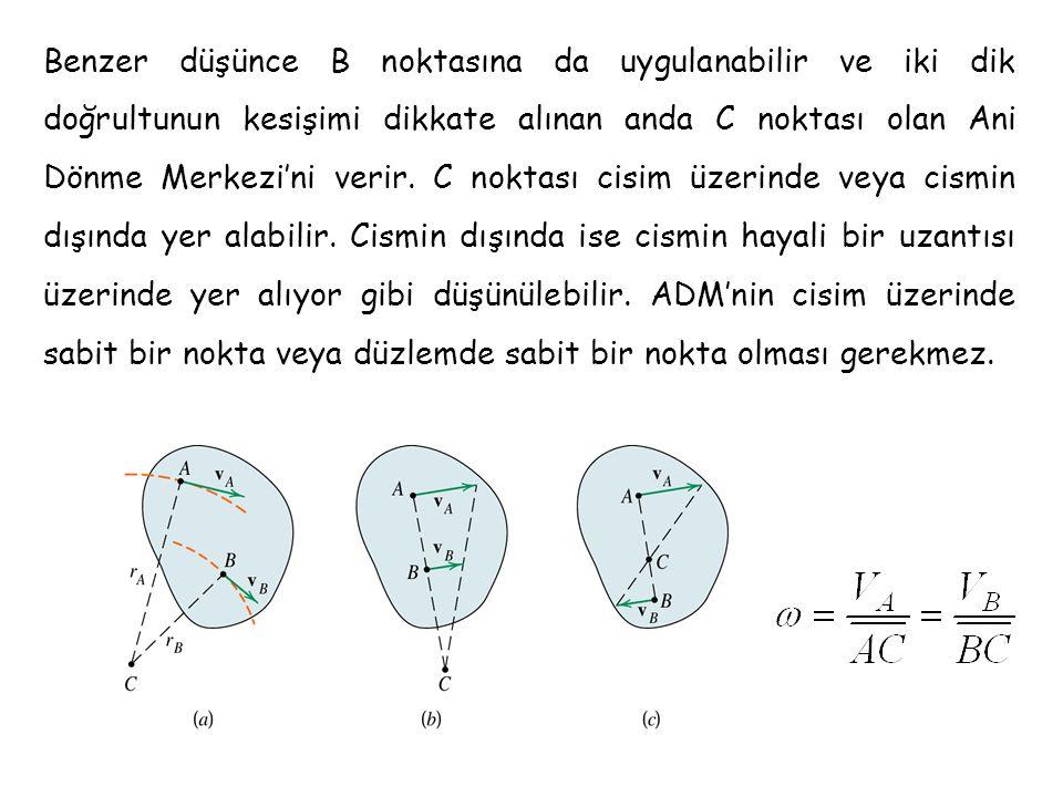Benzer düşünce B noktasına da uygulanabilir ve iki dik doğrultunun kesişimi dikkate alınan anda C noktası olan Ani Dönme Merkezi'ni verir.