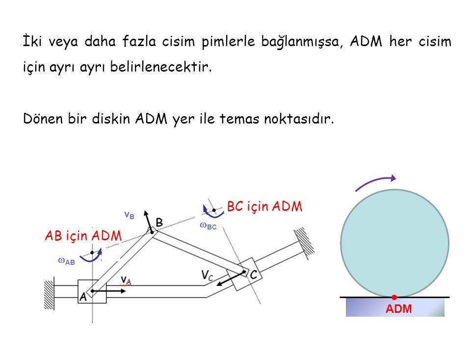 Dönen bir diskin ADM yer ile temas noktasıdır.