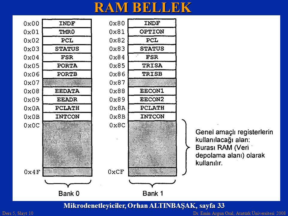 RAM BELLEK Mikrodenetleyiciler, Orhan ALTINBAŞAK, sayfa 33