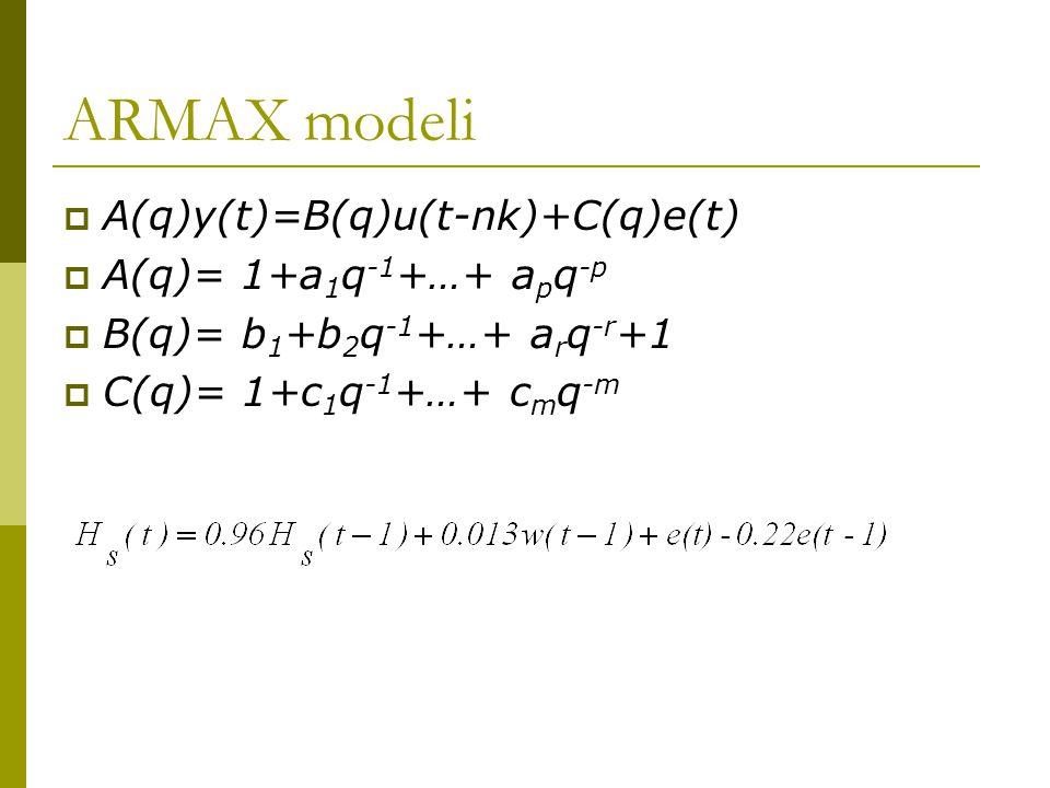 ARMAX modeli A(q)y(t)=B(q)u(t-nk)+C(q)e(t) A(q)= 1+a1q-1+…+ apq-p