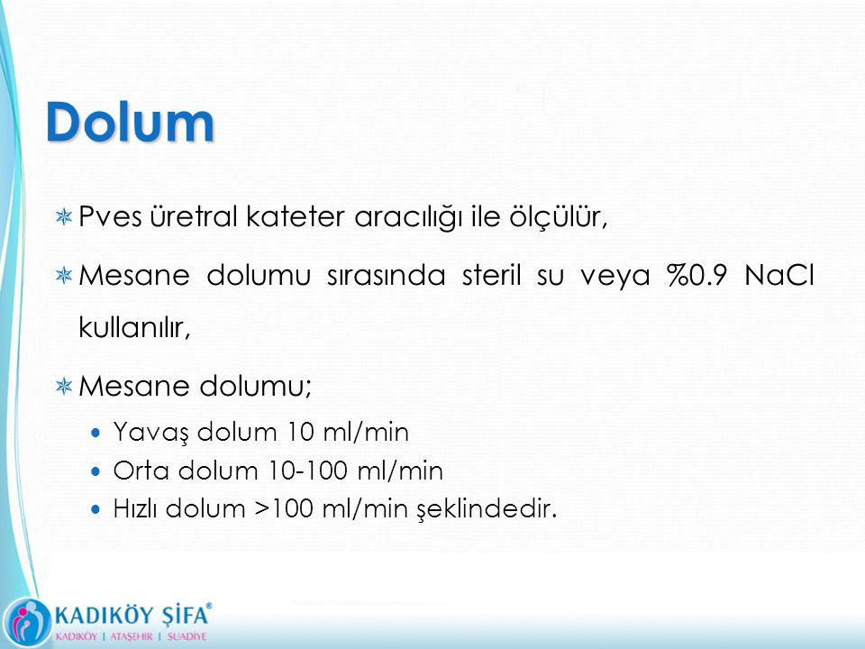 Dolum Pves üretral kateter aracılığı ile ölçülür,