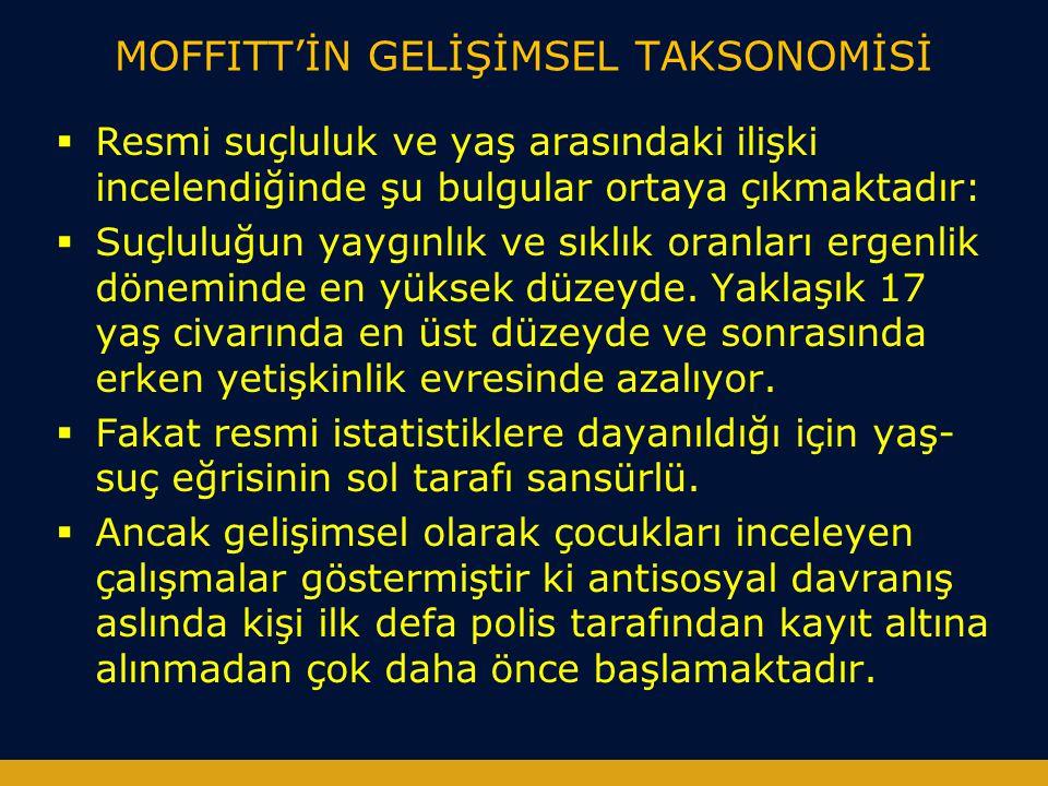 MOFFITT'İN GELİŞİMSEL TAKSONOMİSİ