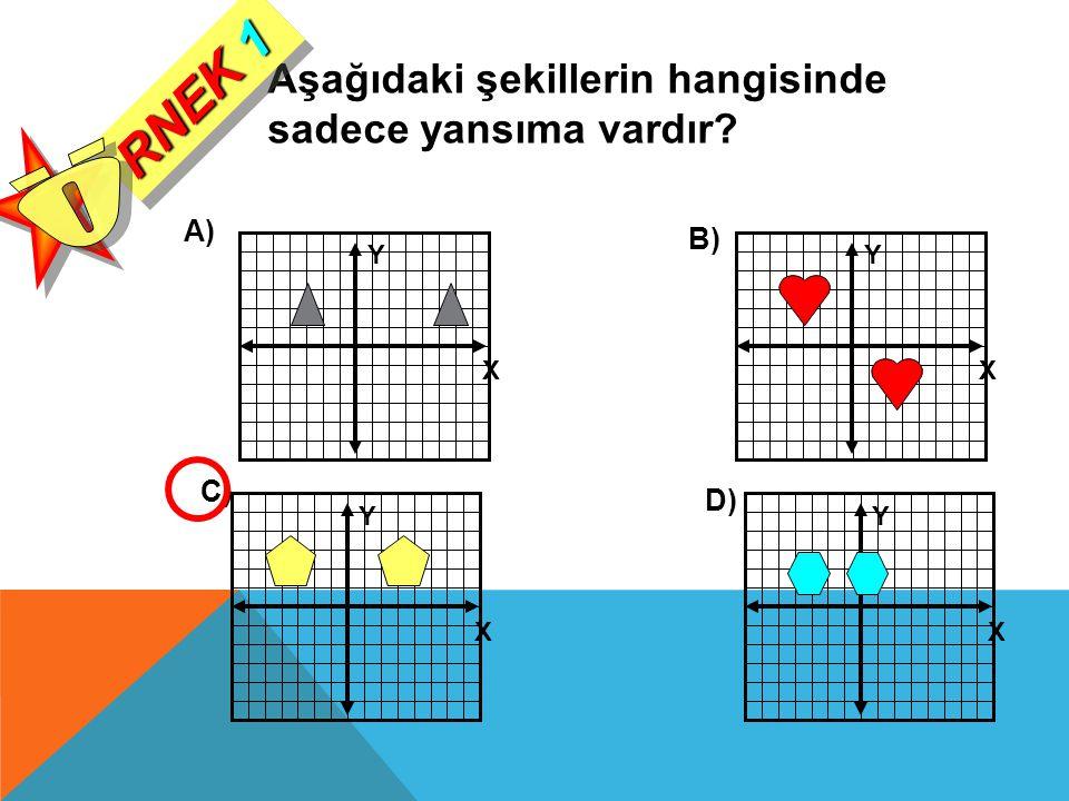 RNEK 1 Ö Aşağıdaki şekillerin hangisinde sadece yansıma vardır A) B)