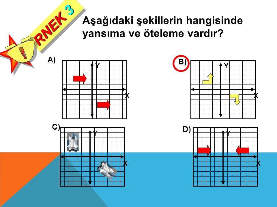 RNEK 3 Ö Aşağıdaki şekillerin hangisinde yansıma ve öteleme vardır A)
