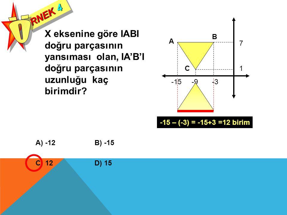 RNEK 4 Ö. X eksenine göre IABI doğru parçasının yansıması olan, IA'B'I doğru parçasının uzunluğu kaç birimdir