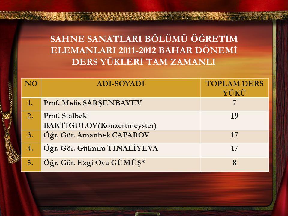 SAHNE SANATLARI BÖLÜMÜ ÖĞRETİM ELEMANLARI 2011-2012 BAHAR DÖNEMİ DERS YÜKLERİ TAM ZAMANLI