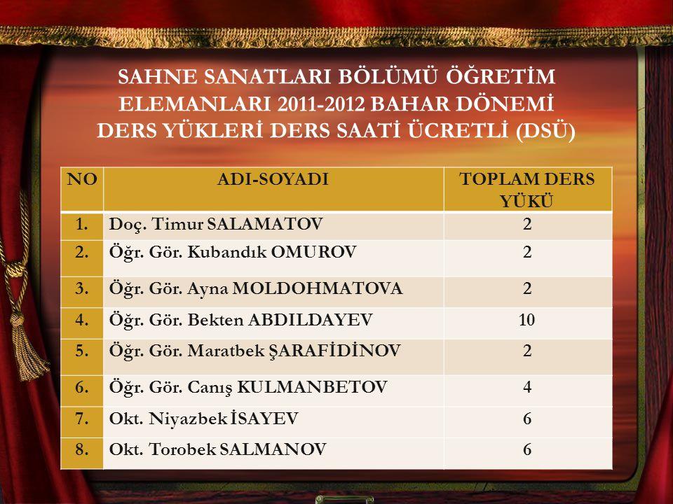 SAHNE SANATLARI BÖLÜMÜ ÖĞRETİM ELEMANLARI 2011-2012 BAHAR DÖNEMİ DERS YÜKLERİ DERS SAATİ ÜCRETLİ (DSÜ)