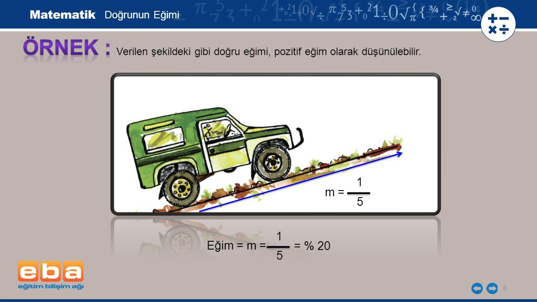 ÖRNEK : 1 m = 5 1 Eğim = m = = % 20 5 Doğrunun Eğimi